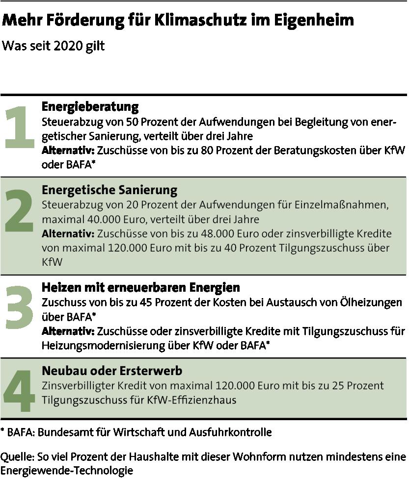 foerderung_fuer_klimaschutz_s75_zf1